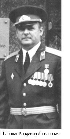 Шабалин В.А.